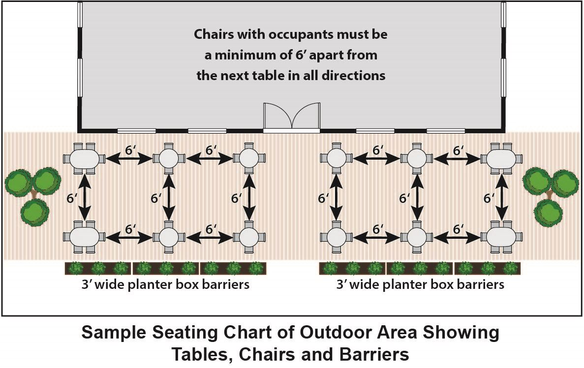 Sample Outdoor Seating Illustration showing 6' distance between occupied chairs