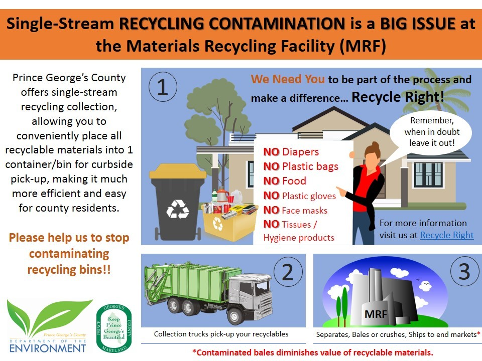 Recycling stream contamination Opens in new window