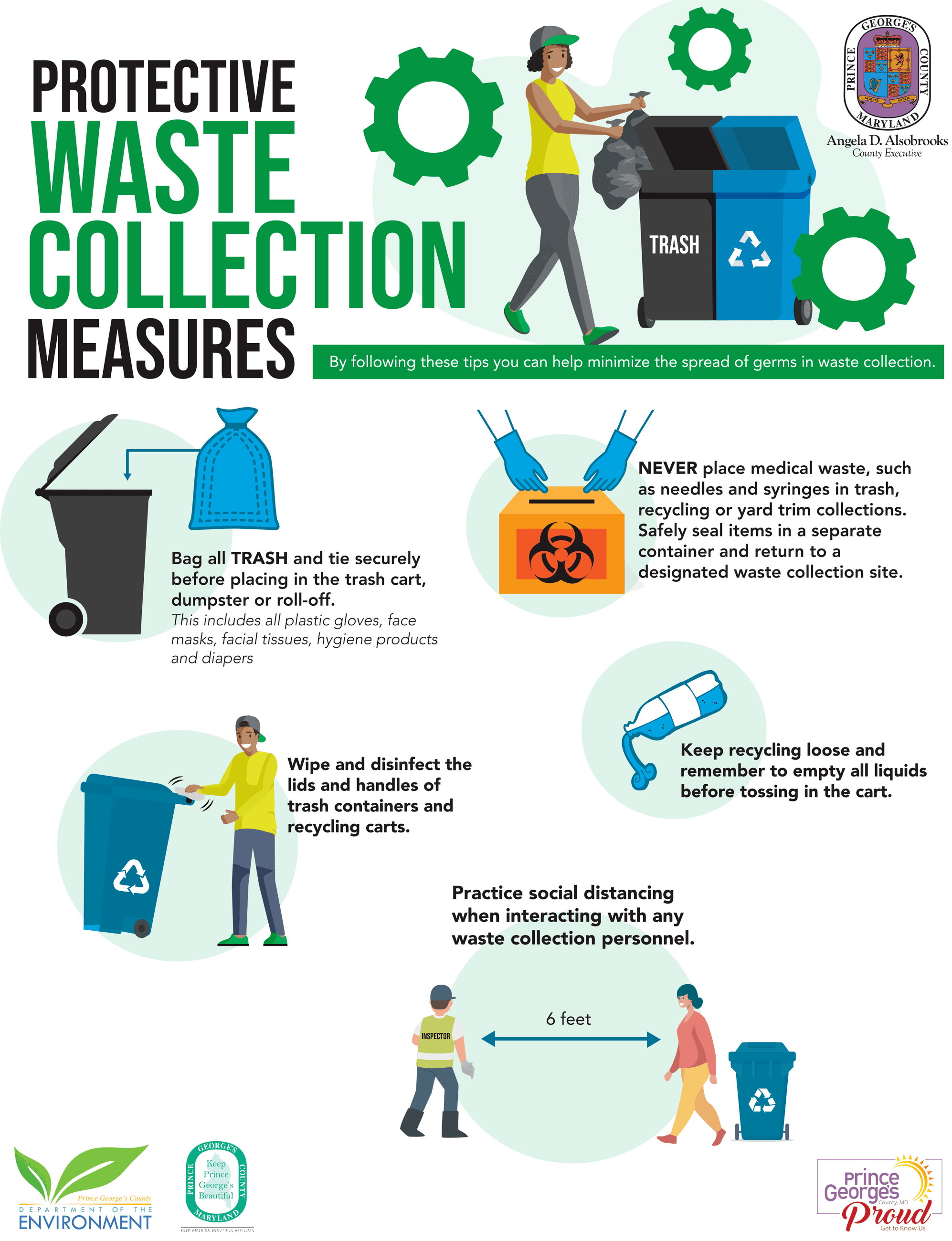 Protective Measures Waste Collection English